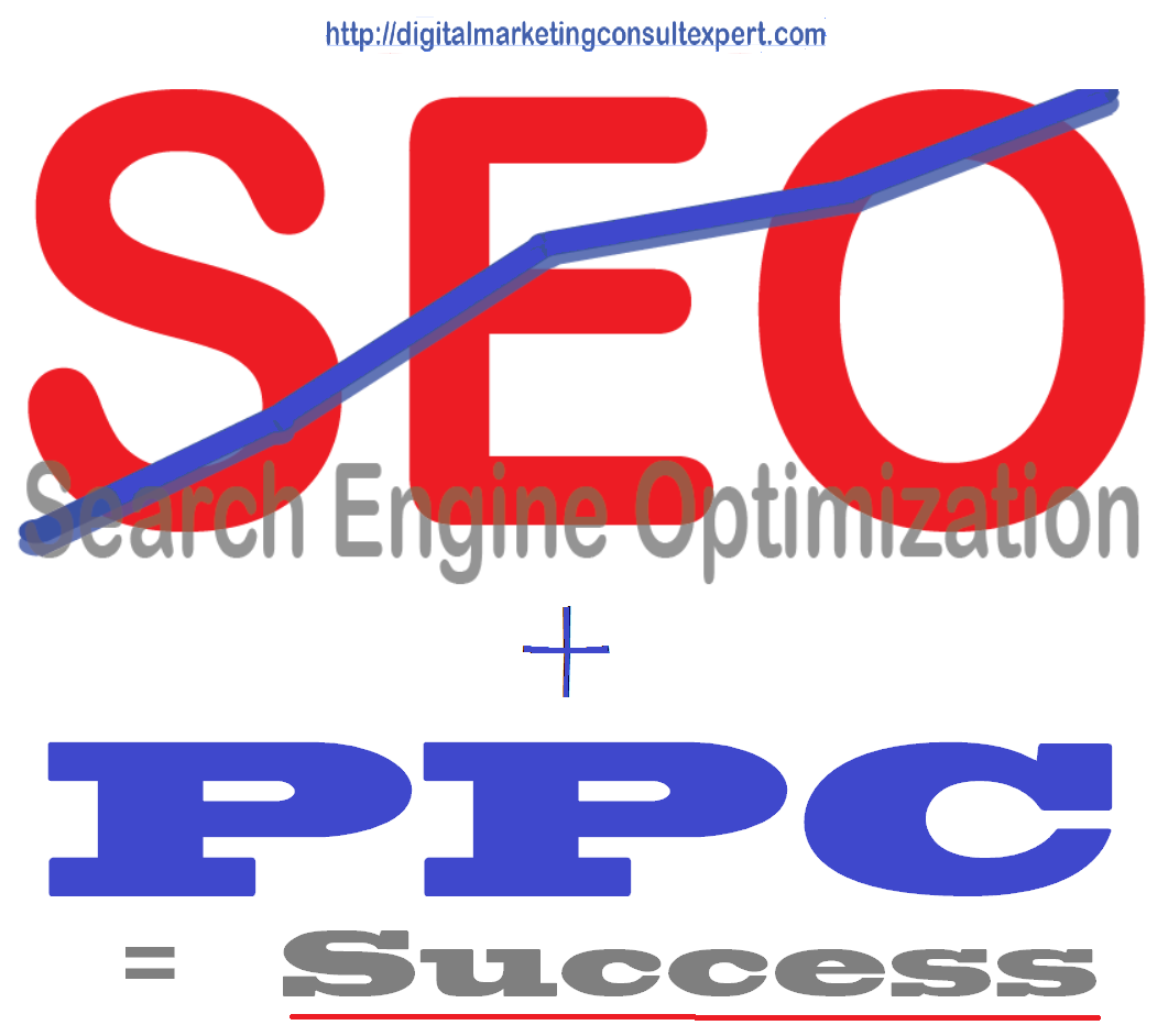 Pay Per Click (PPC) vs. Search Engine Optimization (SEO)