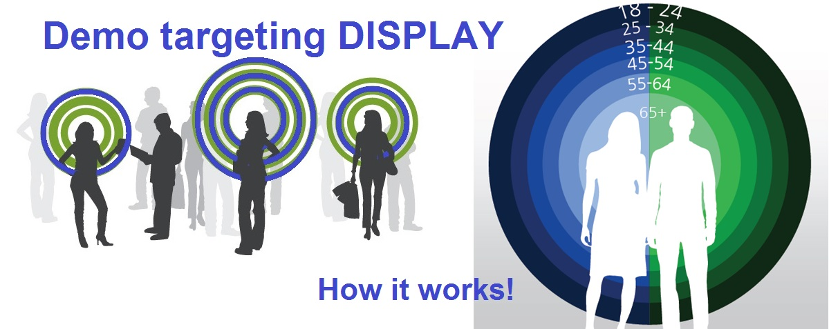 Demo targeting or Demographic targeting and what it does for Display (SEM) advertising? by Aubrey Owen
